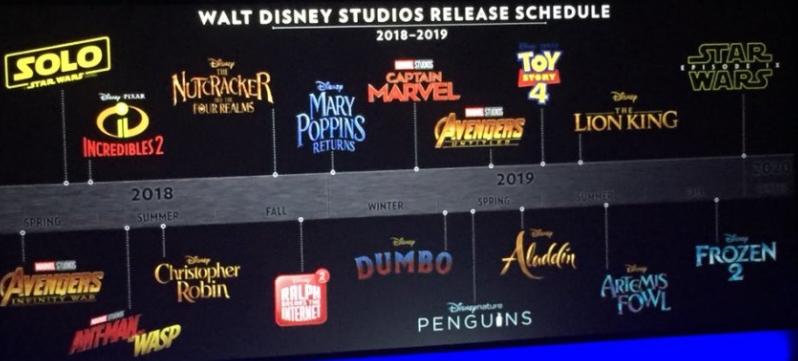disney 2019 movies